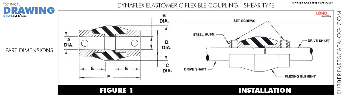 Rubber-Parts-Catalog-Delta-Flex-LORD-DYNAFLEX-Coupling-Shear-Type-table