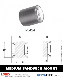 Rubber-Parts-Catalog-Delta-Flex-LORD-Flex-Bolt-Medium-Sandwich-Mounts