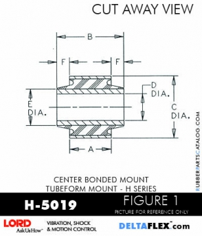 Rubber-Parts-Catalog-Delta-Flex-LORD-Corporation-Vibration-Control-Center-Bonded-Mounts-H-5019