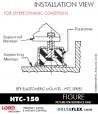 HTC-150