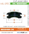 MS35489-34 | Rubber Grommet | Mil-Spec